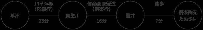 草津 JR草津線(柘植行)23分 貴生川 信楽高原鐵道(信楽行)16分 雲井 徒歩7分 信楽陶苑たぬき村